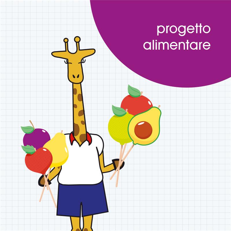 Ben noto Progetto alimentare | Progetti | Avvenire Radioso | Scuola aversa  ZL97
